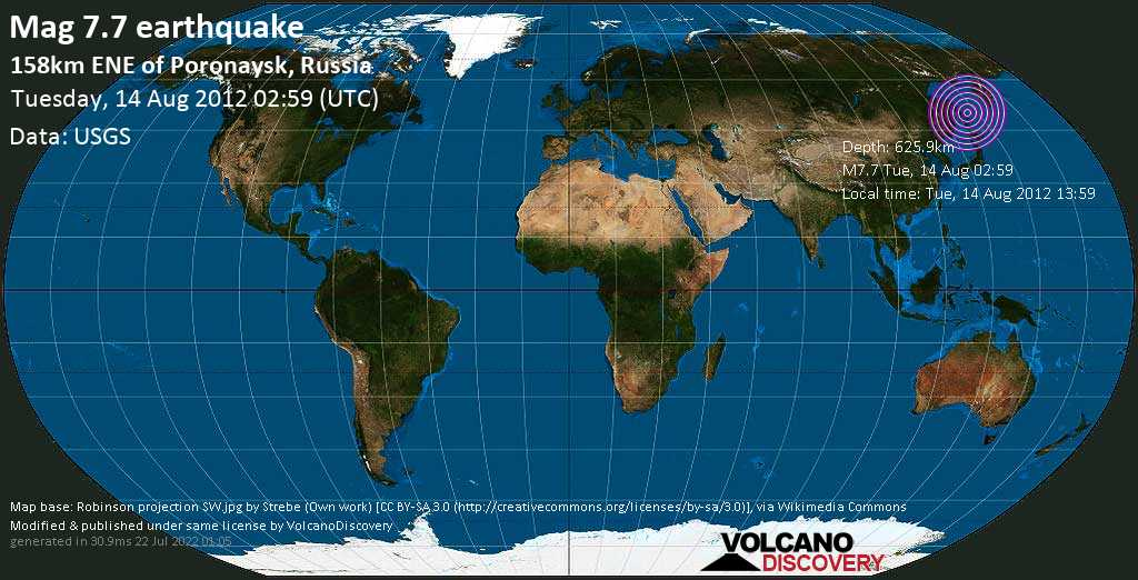 Major mag. 7.7 earthquake  - 158km ENE of Poronaysk, Russia on Tuesday, 14 August 2012