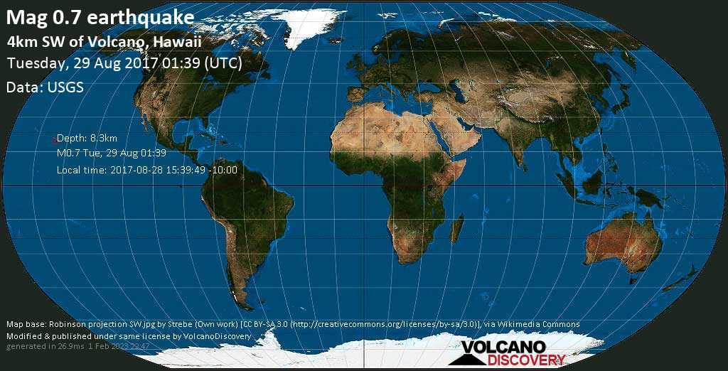Minor mag. 0.7 earthquake  - 4km SW of Volcano, Hawaii on Tuesday, 29 August 2017