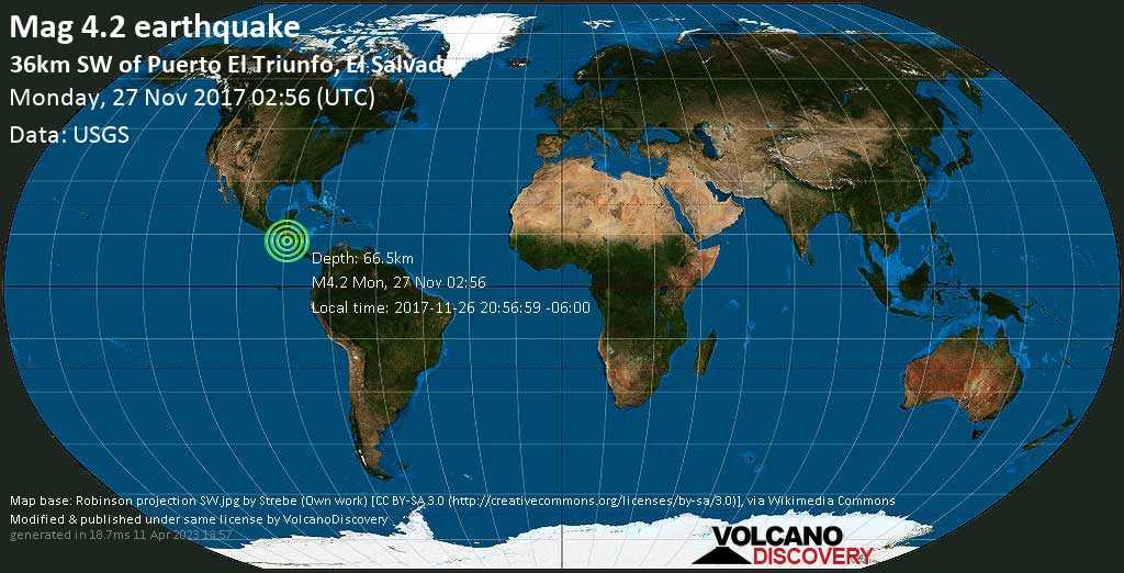 Light mag. 4.2 earthquake  - 36km SW of Puerto El Triunfo, El Salvador on Monday, 27 November 2017