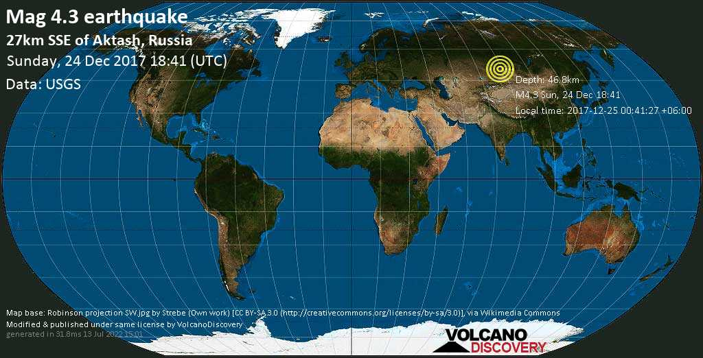 Light mag. 4.3 earthquake  - 27km SSE of Aktash, Russia on Sunday, 24 December 2017