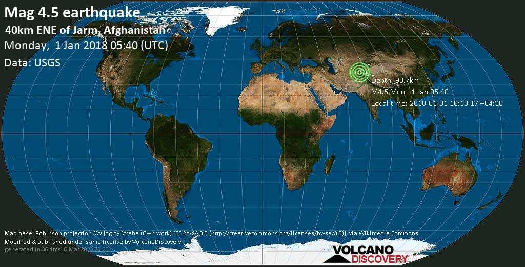 Light mag. 4.5 earthquake  - 40km ENE of Jarm, Afghanistan on Monday, 1 January 2018