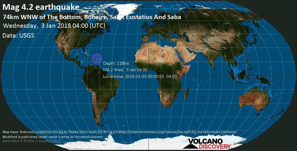Light mag. 4.2 earthquake  - 74km WNW of The Bottom, Bonaire, Saint Eustatius and Saba on Wednesday, 3 January 2018