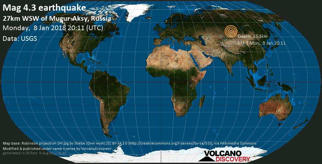 Light mag. 4.3 earthquake  - 27km WSW of Mugur-Aksy, Russia on Monday, 8 January 2018