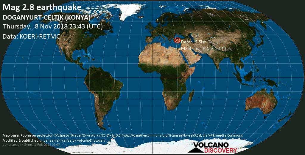 Minor mag. 2.8 earthquake  - DOGANYURT-CELTIK (KONYA) on Thursday, 8 November 2018