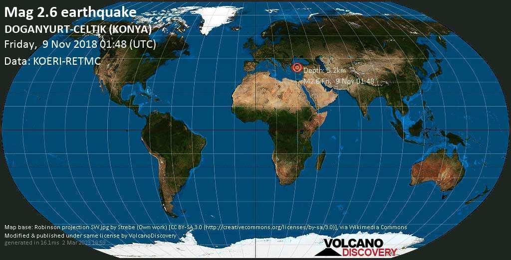 Minor mag. 2.6 earthquake  - DOGANYURT-CELTIK (KONYA) on Friday, 9 November 2018