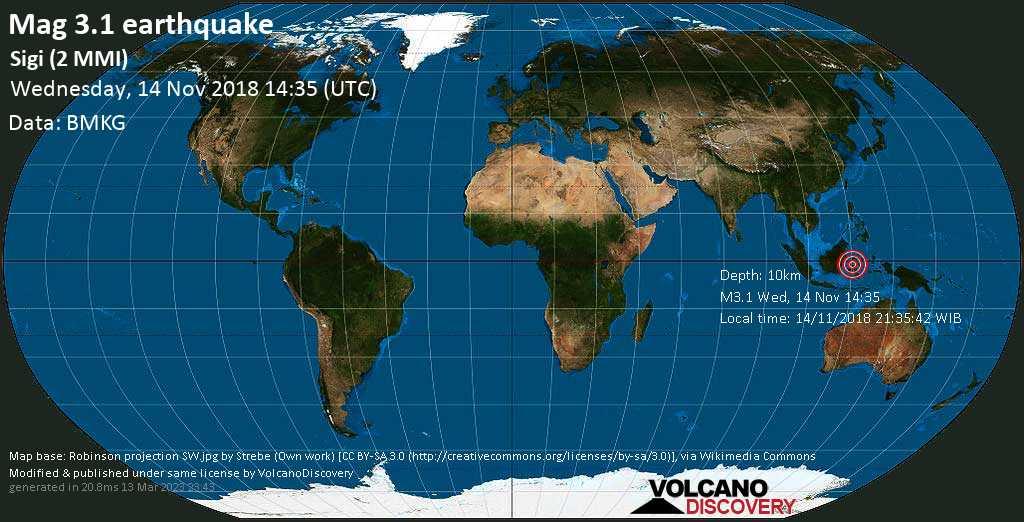 Minor mag. 3.1 earthquake  - Sigi (2 MMI) on Wednesday, 14 November 2018