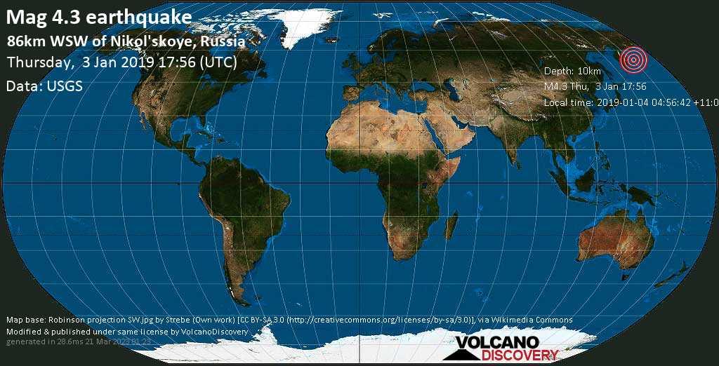 Light mag. 4.3 earthquake  - 86km WSW of Nikol\'skoye, Russia on Thursday, 3 January 2019