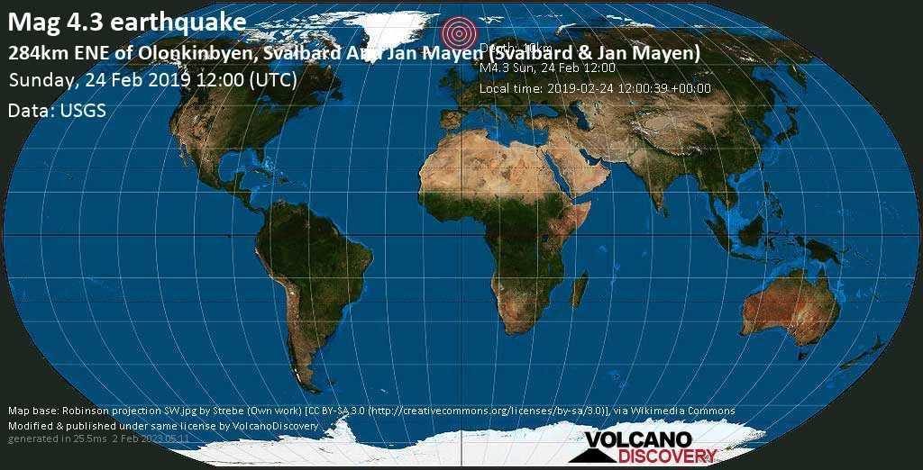 Light mag. 4.3 earthquake  - 284km ENE of Olonkinbyen, Svalbard and Jan Mayen (Svalbard & Jan Mayen) on Sunday, 24 February 2019