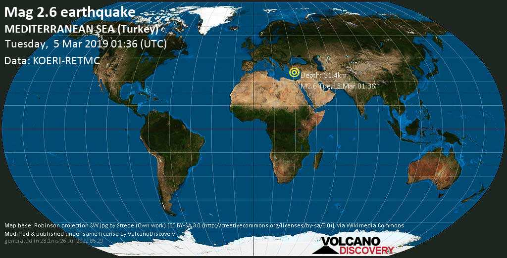 Minor mag. 2.6 earthquake  - MEDITERRANEAN SEA (Turkey) on Tuesday, 5 March 2019