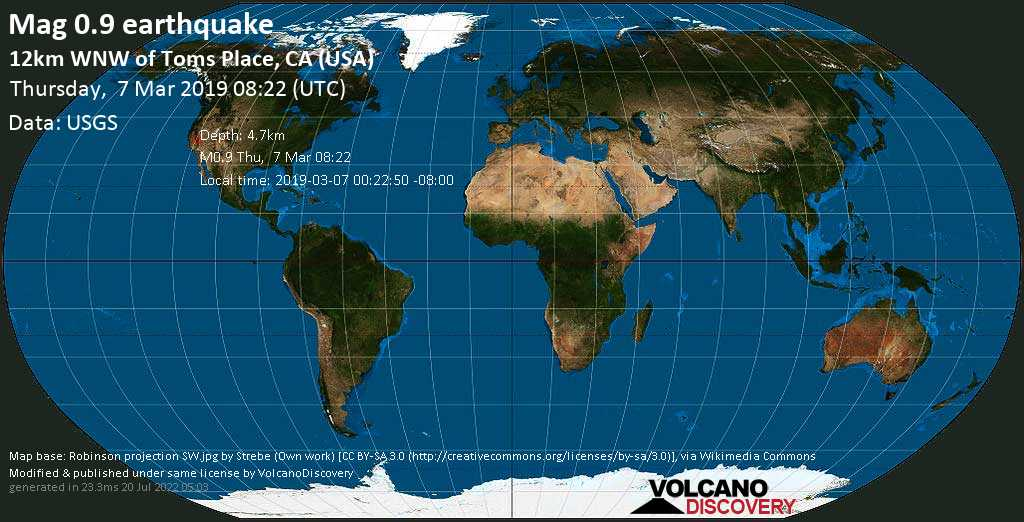 Minor mag. 0.9 earthquake  - 12km WNW of Toms Place, CA (USA) on Thursday, 7 March 2019