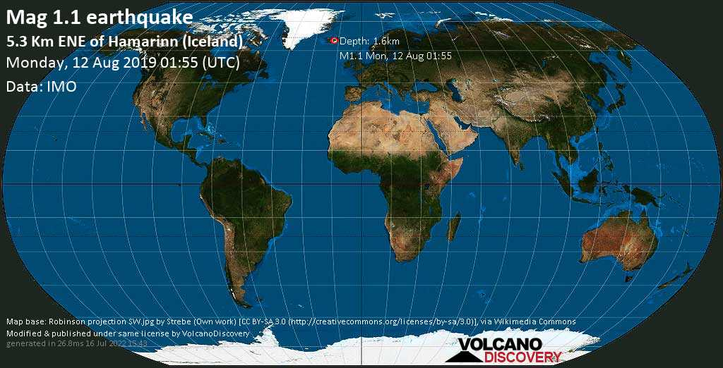 Minor mag. 1.1 earthquake  - 5.3 km ENE of Hamarinn (Iceland) on Monday, 12 August 2019