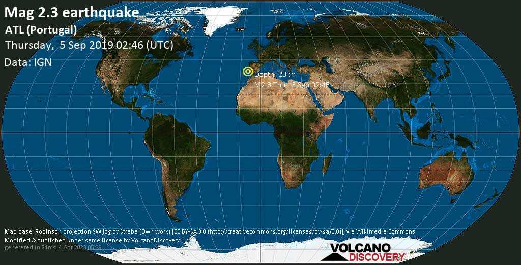 Minor mag. 2.3 earthquake  - ATL (Portugal) on Thursday, 5 September 2019