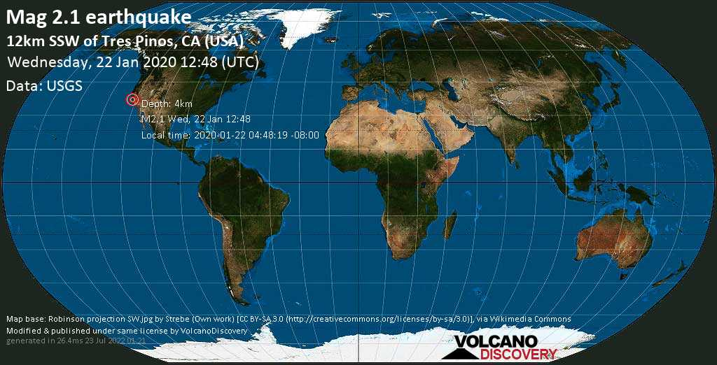 Minor mag. 2.1 earthquake  - 12km SSW of Tres Pinos, CA (USA) on Wednesday, 22 January 2020