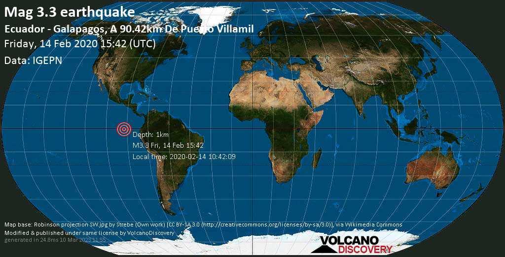 Minor mag. 3.3 earthquake  - Ecuador - Galapagos, a 90.42km de Puerto Villamil on Friday, 14 February 2020
