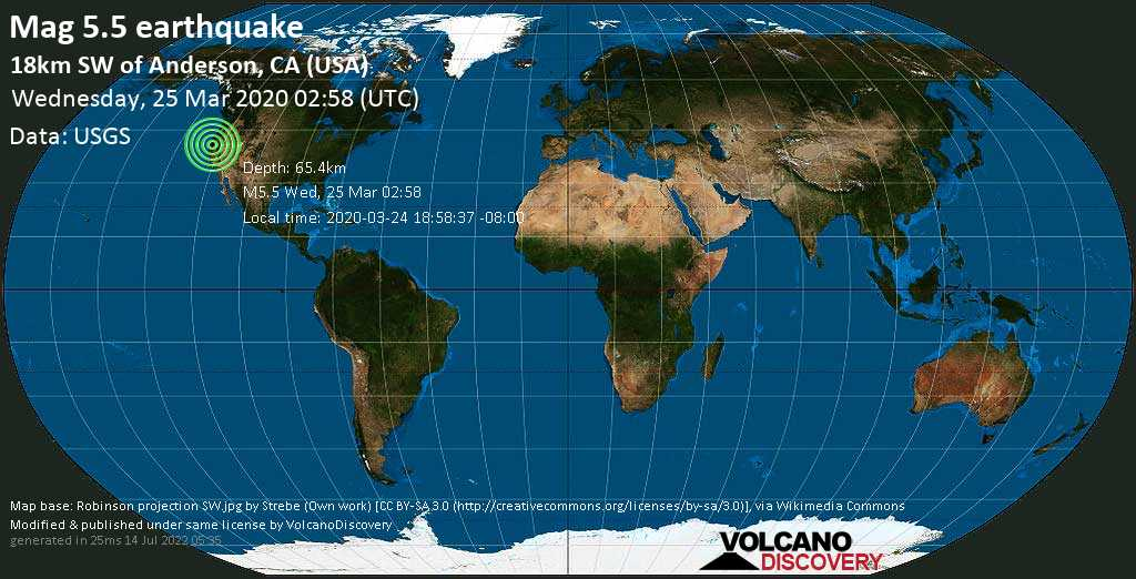 Moderate mag. 5.5 earthquake  - 18km SW of Anderson, CA (USA) on Wednesday, 25 March 2020