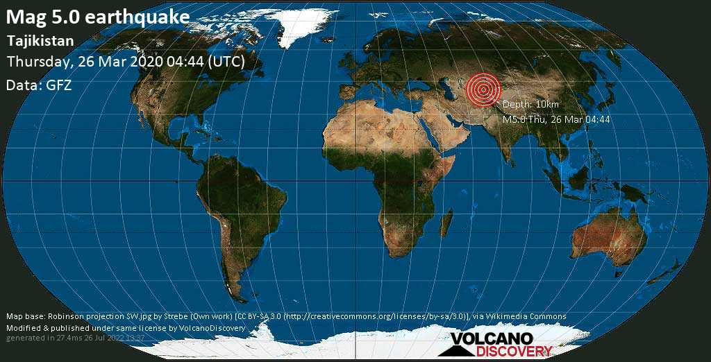 Moderate mag. 5.0 earthquake  - Tajikistan on Thursday, 26 March 2020