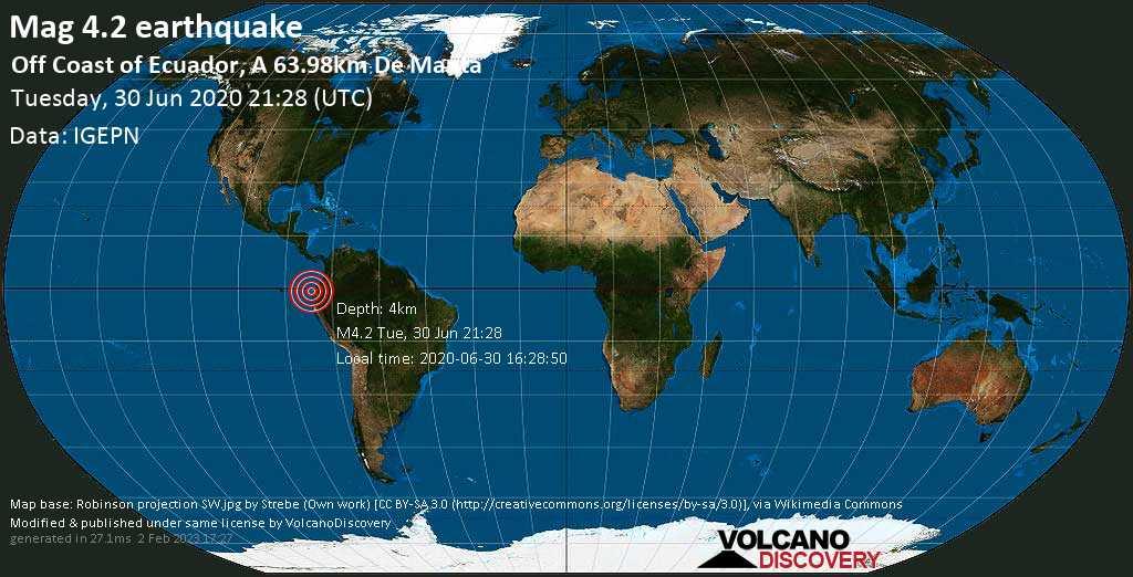 Light mag. 4.2 earthquake  - Off Coast of Ecuador, a 63.98km de Manta on Tuesday, 30 June 2020