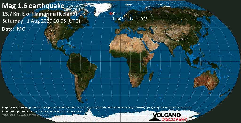 Minor mag. 1.6 earthquake  - 13.7 km E of Hamarinn (Iceland) on Saturday, 1 August 2020