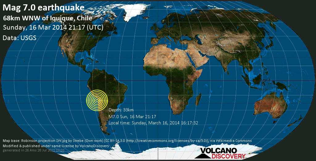 Major mag. 7.0 earthquake  - 68km WNW of Iquique, Chile on Sunday, 16 March 2014