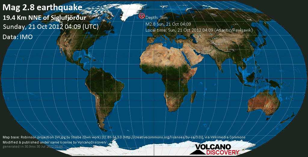 Minor mag. 2.8 earthquake  - 19.4 km NNE of Siglufjörður on Sunday, 21 October 2012