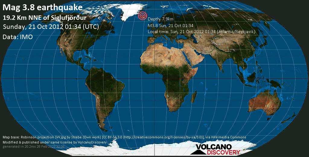 Minor mag. 3.8 earthquake  - 19.2 km NNE of Siglufjörður on Sunday, 21 October 2012