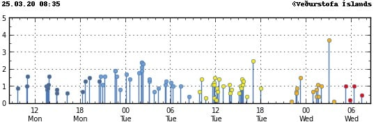 Earthquakes during the last 48 hours at the Reykjanes peninsula (image: IMO)
