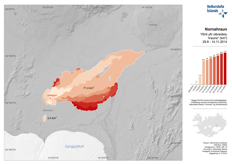 Evolution of the lava flow field at Holuhraun (IMO)