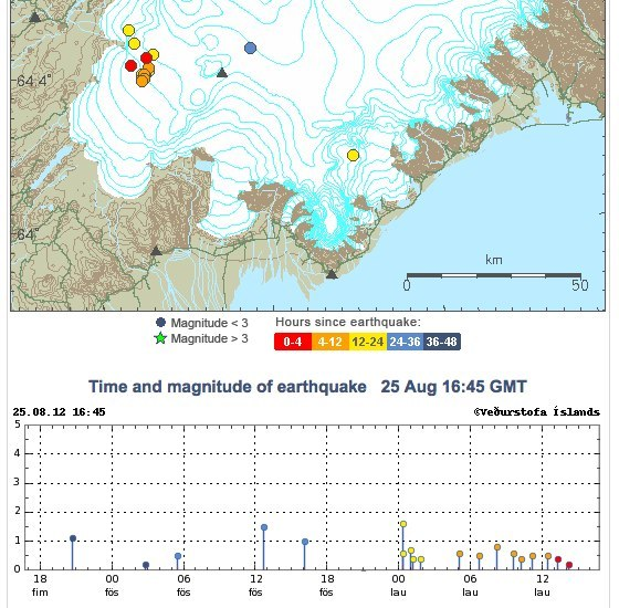 Earthquakes associated with glacial flod (Icelandic Met Office)