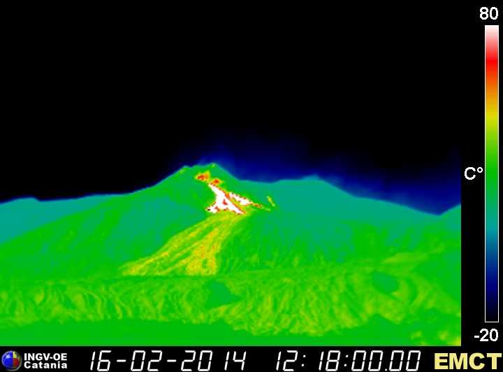 Currently active lava flows at Etna's New SE crater