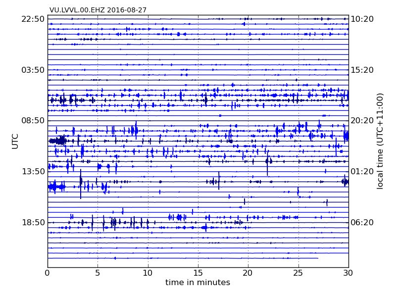 LVVL seismic recording from Lopevi volcano (GeoHazards)