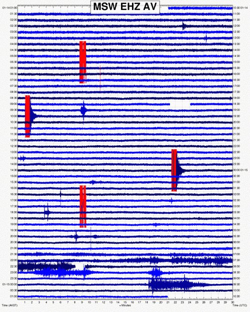 Seismic signal of this morning's eruption at Bogoslof volcano on AVO's MSW station (on Makushin 60 km to the east from Bogoslof)