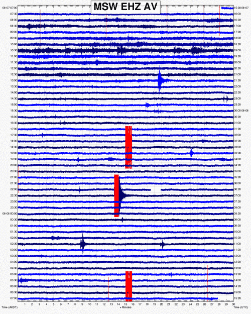 Seismic signal of yesterday's eruption at Bogoslof (recorded on MSW station on Makushin volcano about 60 km to the E (AVO)
