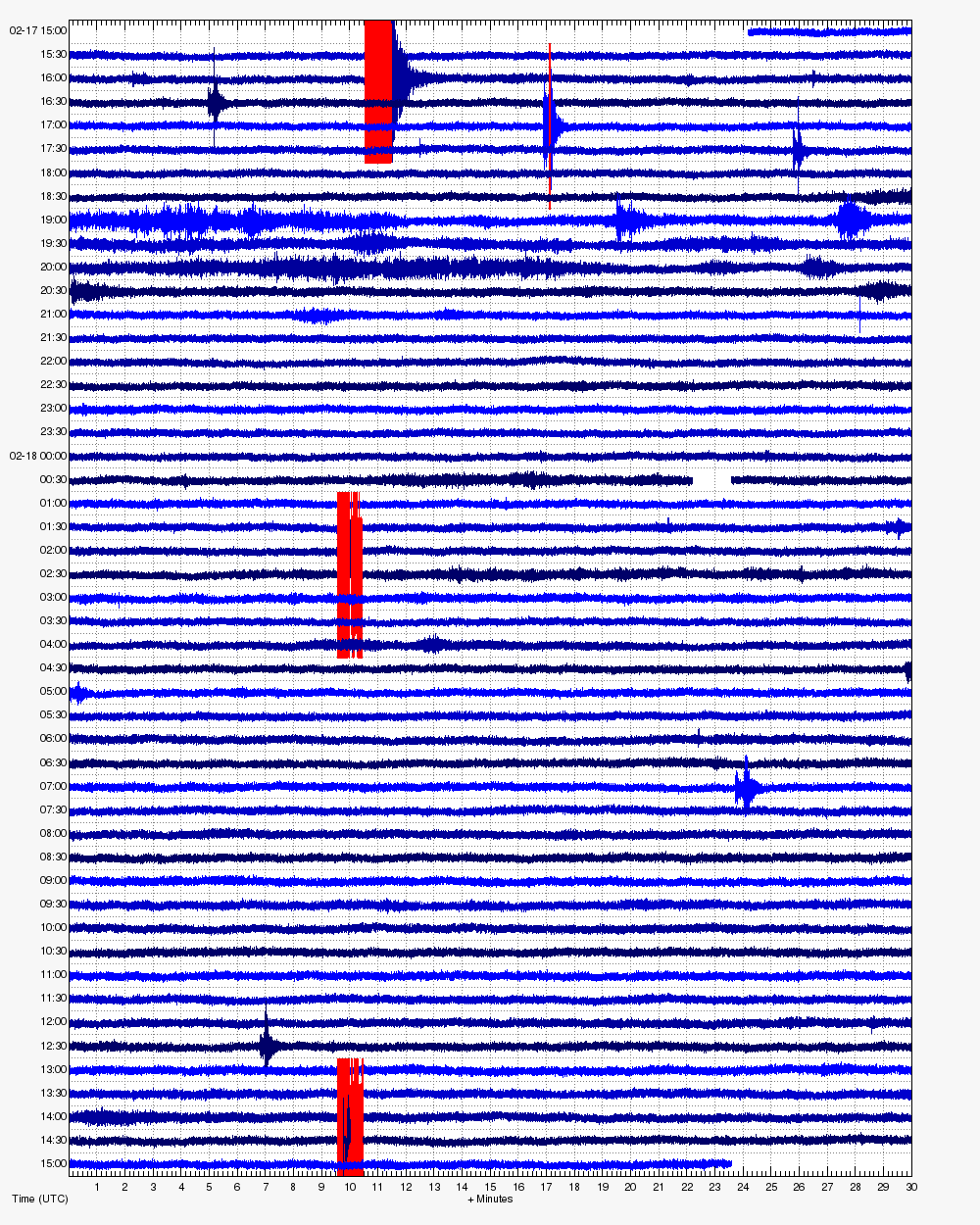Seismic signal from Bogoslof volcano, MSW station (on Makushin 60 km to the east from Bogoslof)