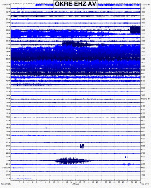 Recording of AVO's OKRE seismic station (on the northern flank of Okmok volcano approx. 50 km to the south of Bogoslof)
