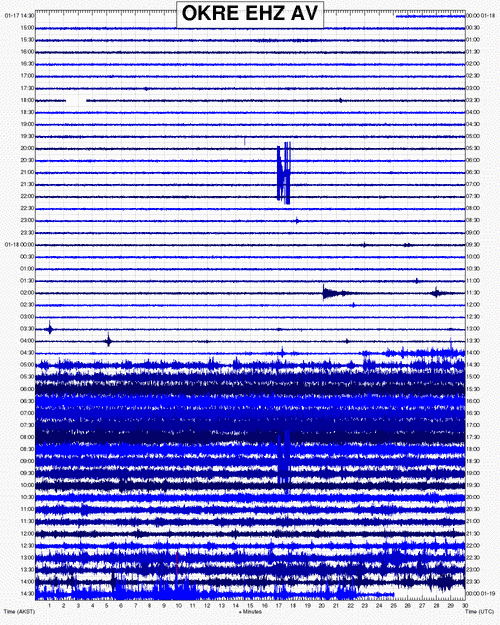 Trace of the recent explosion at Bogoslof on AVO's OKRE seismic station (on the northern flank of Okmok volcano approx. 50 km to the south)