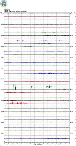 Seismic recording from Pacaya volcano (INSIVUMEH)