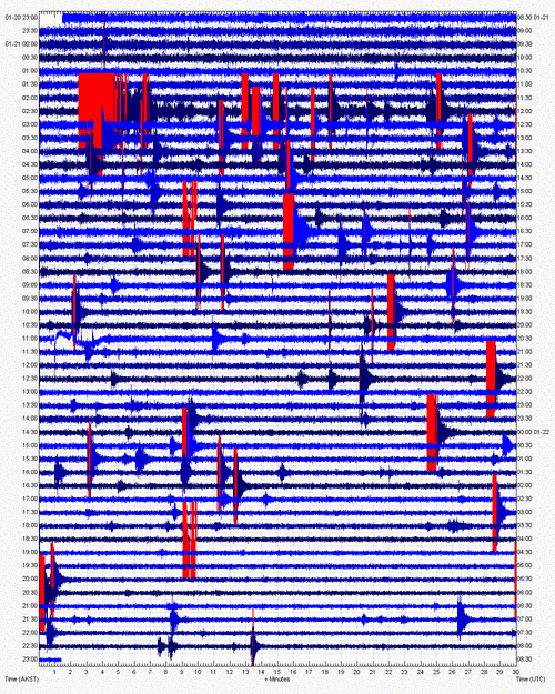Current seismic recording at Tanaga volcano (TASE station, AVO)