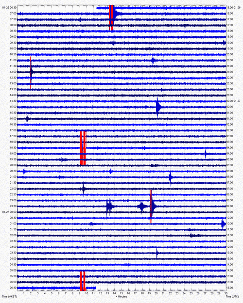 Current seismic recording at Tanaga volcano (TASE station, AVO)