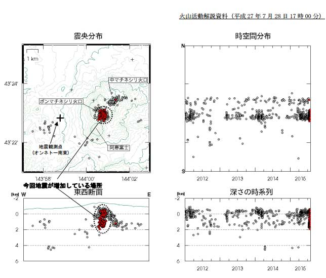 Recent earthquakes under Meakan volcano (JMA)