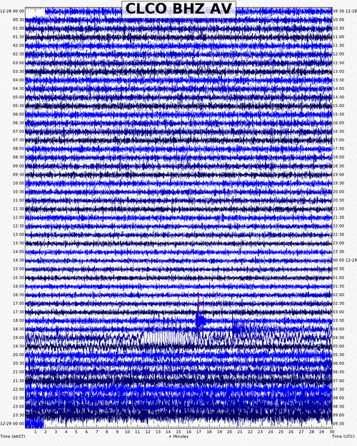 Seismic signal from Cleveland volcano showing the small eruption this morning (image: AVO)