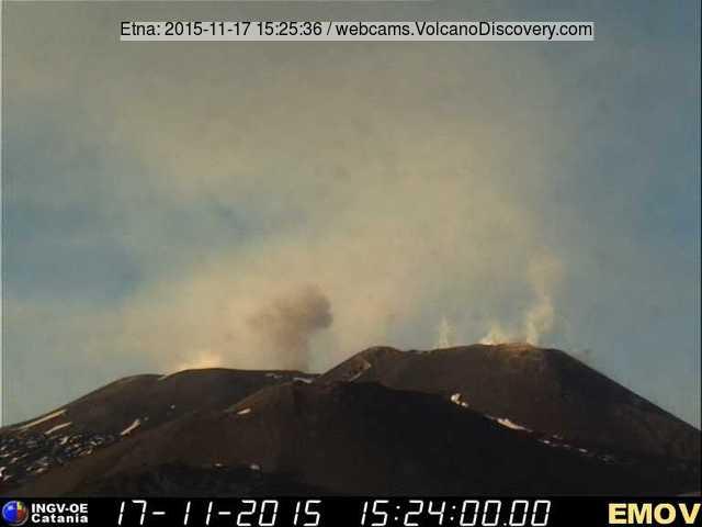 Weak ash emisson from Etna's central crater (INGV webcam)
