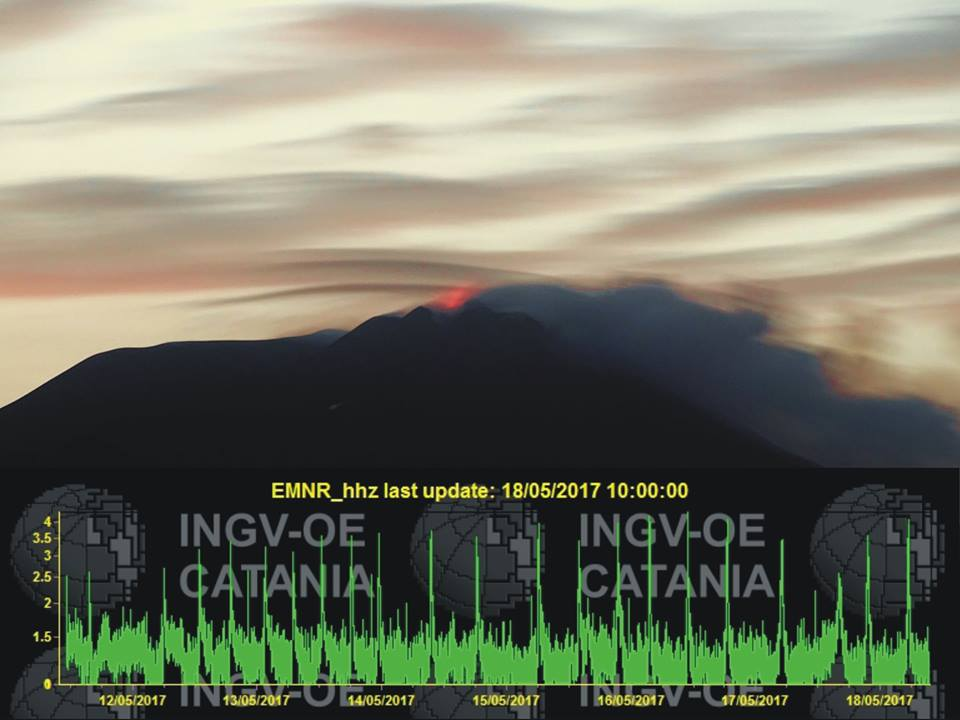 Strombolian activity at the SE crater's saddle vent and the peaks of tremor accompanying each short-lived episode (image: Boris Behncke / INGV Catania)