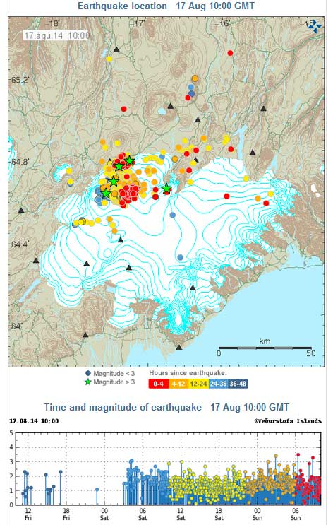Earthquakes under Bárdabunga volcano (Icelandic Met Office)