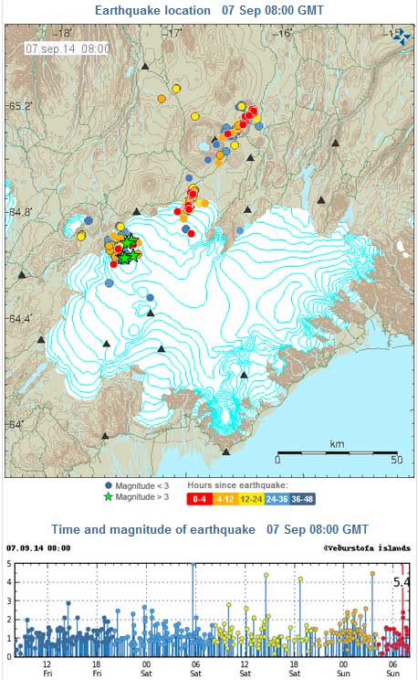 Earthquakes in the Vatnajökull area during the past days (IMO)
