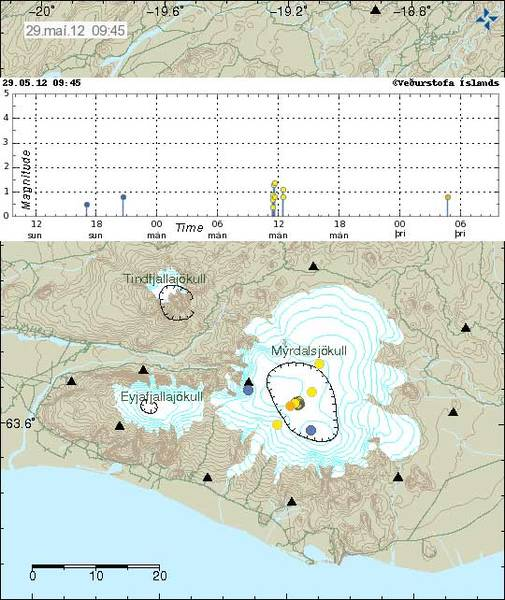 Small earthquake swarm at Katla volcano during 28-29 May 2012 (Icelandic Met Office)