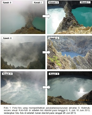 Comparison of the crater lakes in June (l) and July (r) (VSI)