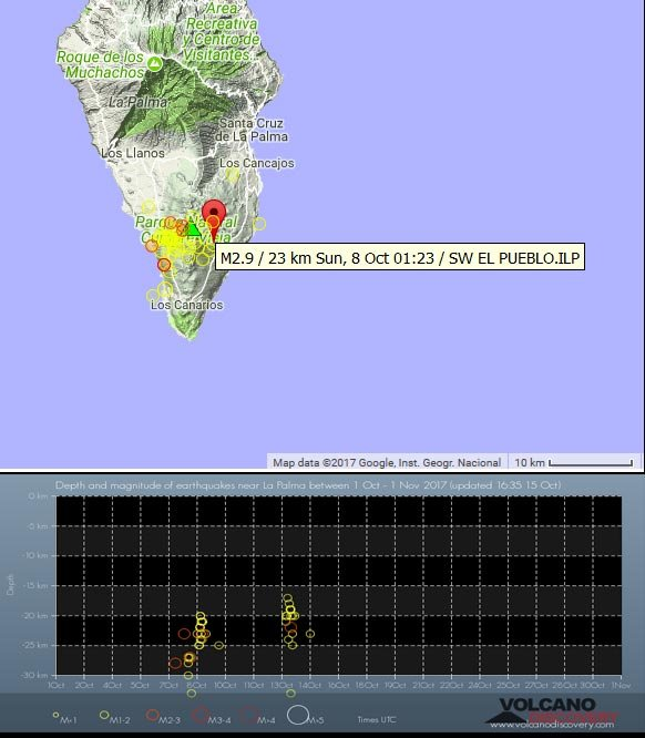 Earthquakes under La Palma Island during Oct 2017
