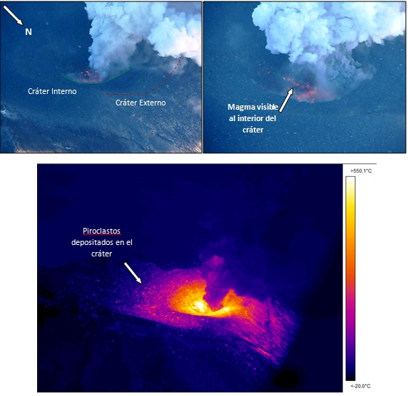 Photographs of the inner crater inside the outer crater, the presence of magma inside the inner crater and pyroclastic deposits in the crater. (S. Vallejo and MF. Naranjo, OVT-IGEPN)
