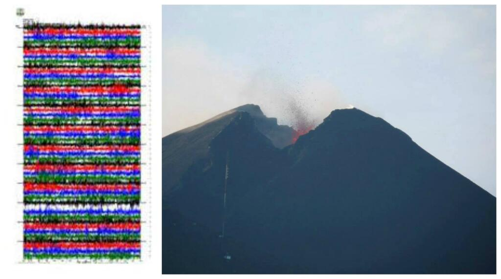 Strombolian activity from Pacaya 26 Aug evening (CONRED image)