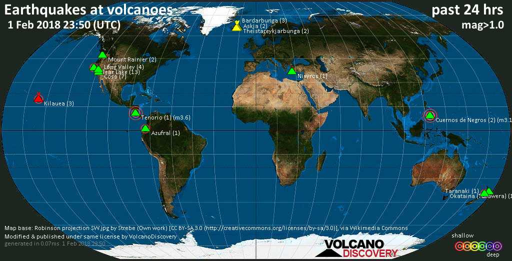 World map showing volcanoes with shallow (less than 20 km) earthquakes within 20 km radius  during the past 24 hours on  1 Feb 2018 Number in brackets indicate nr of quakes.